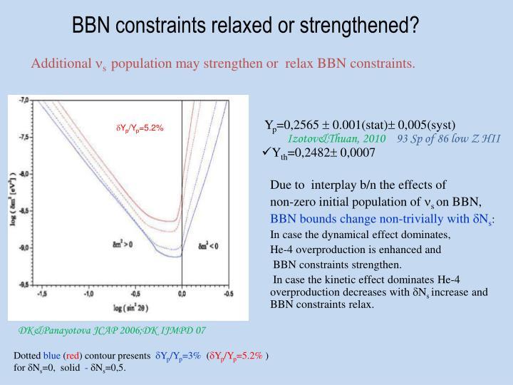 BBN constraints