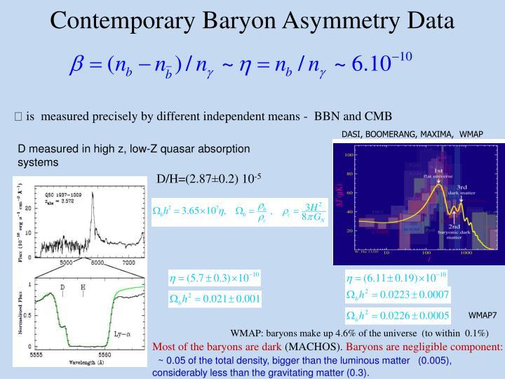 Contemporary Baryon Asymmetry Data