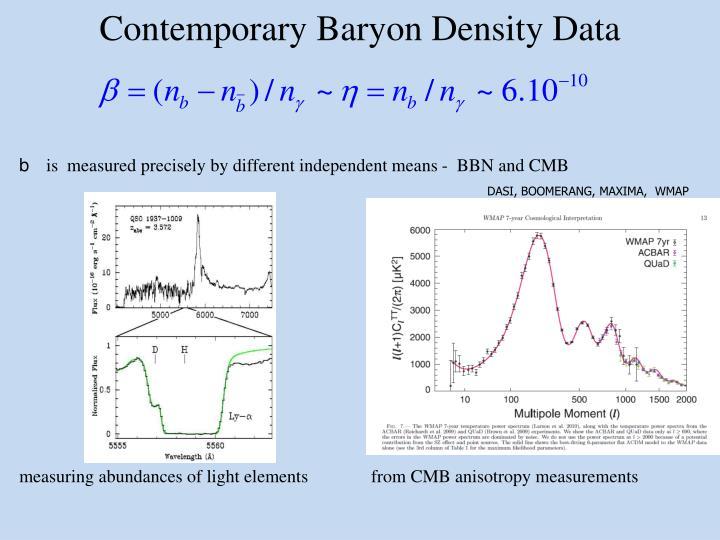 Contemporary Baryon