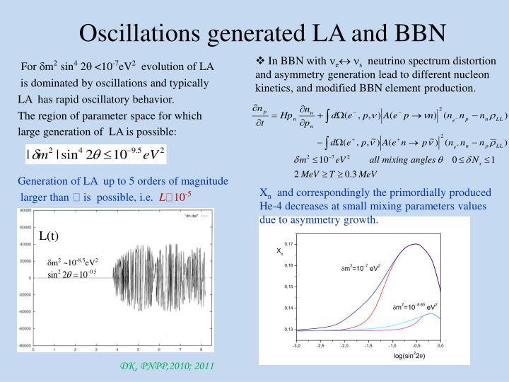 Oscillations generated