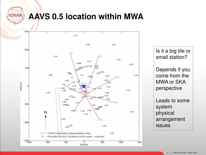 AAVS 0.5 location within MWA