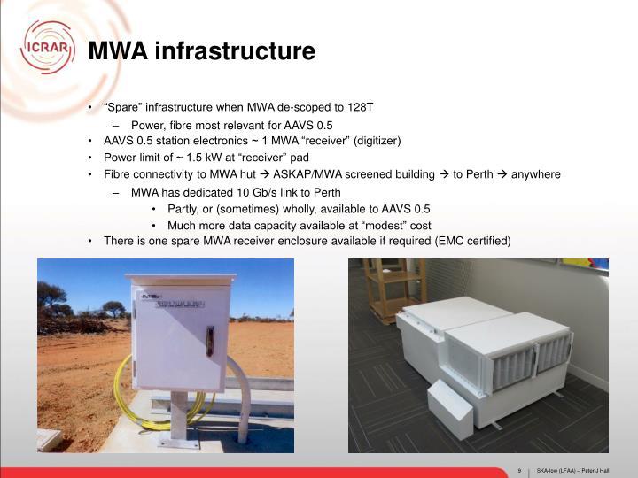 MWA infrastructure