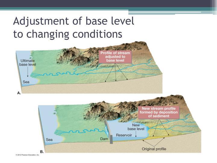 Adjustment of base level
