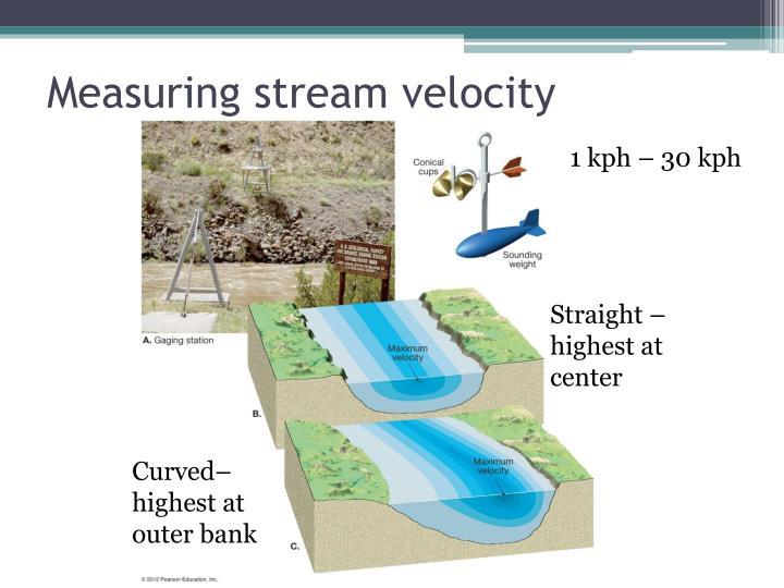 Measuring stream velocity