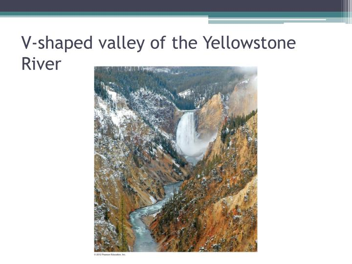 V-shaped valley of