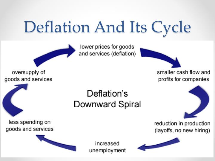 Deflation And Its Cycle