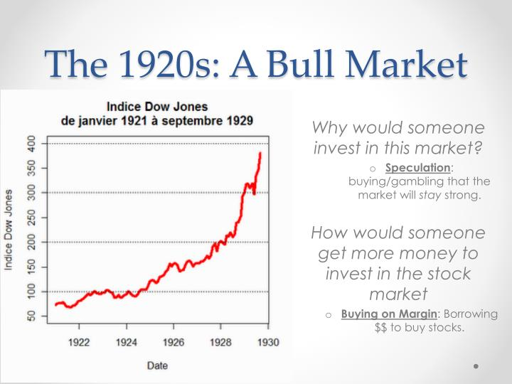 The 1920s a bull market
