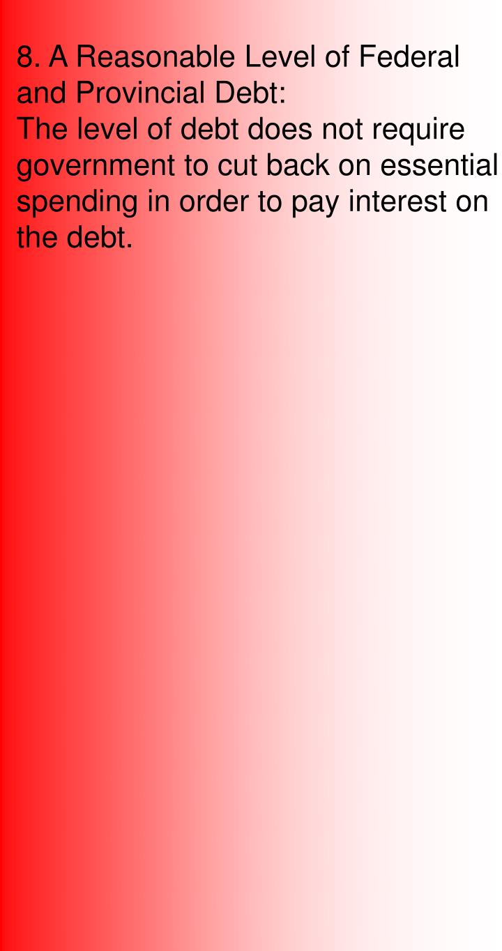 8. A Reasonable Level of Federal and Provincial Debt: