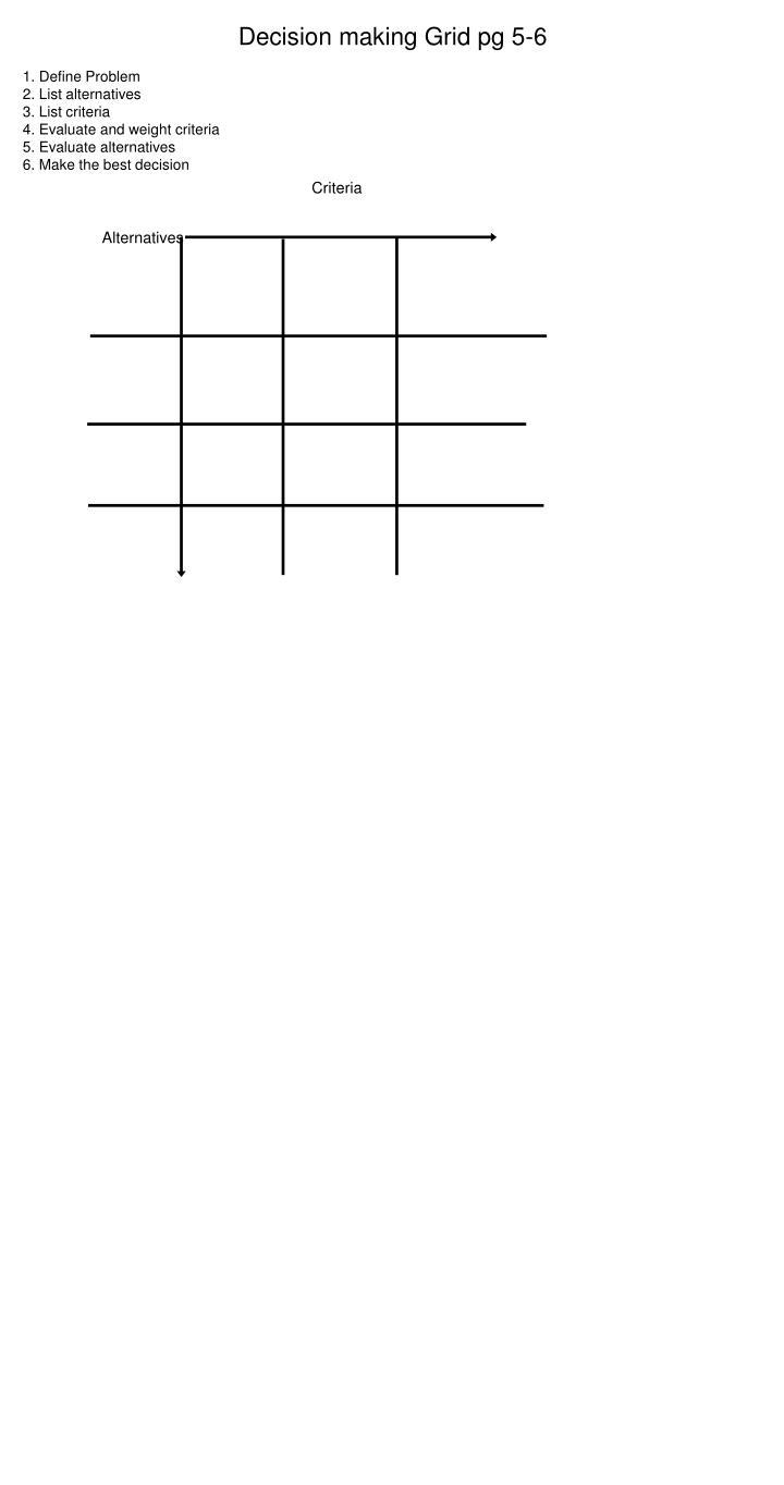 Decision making Grid pg 5-6