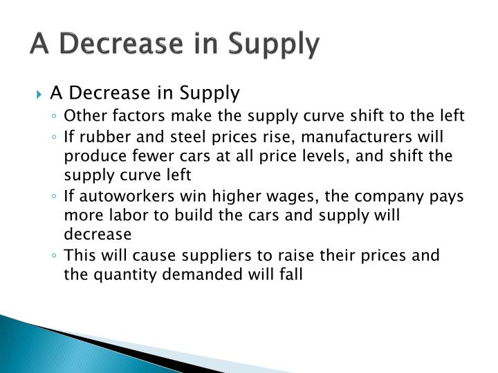 A Decrease in Supply