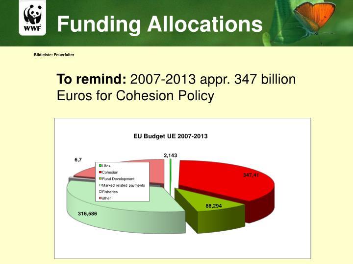 Funding Allocations