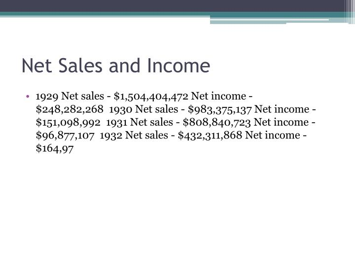 Net Sales and Income