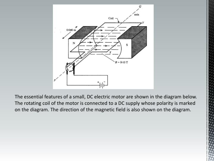 The essential features of a small, DC electric motor are shown in the diagram below. The rotating coil of the motor is connected to a DC supply whose polarity is marked on the diagram. The direction of the magnetic field is also shown on the diagram.