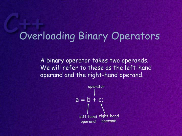 Overloading Binary Operators