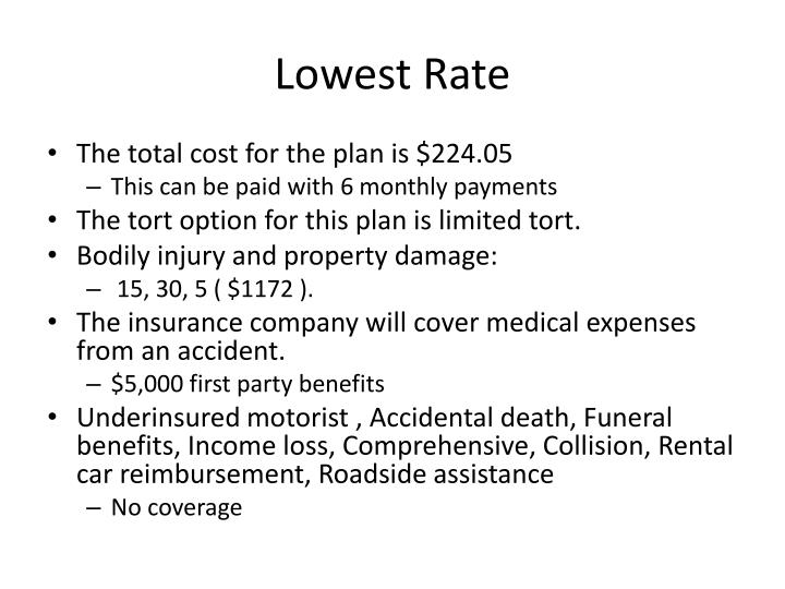 Lowest Rate