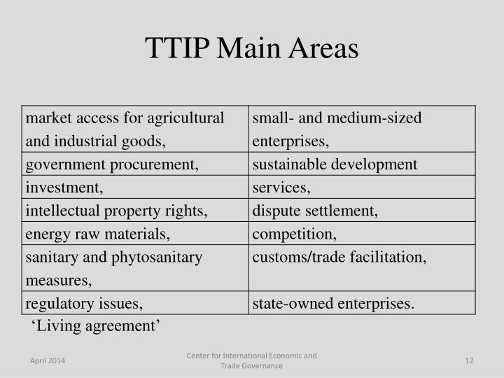 TTIP Main Areas