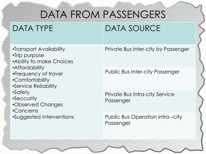 DATA FROM PASSENGERS