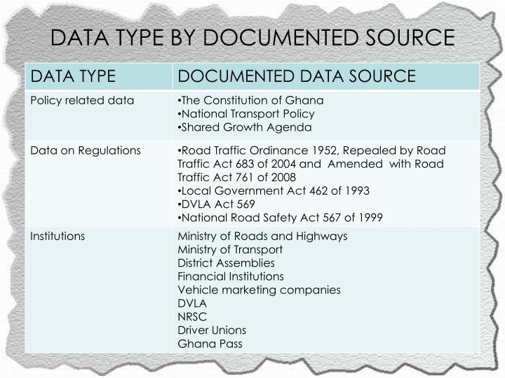 DATA TYPE BY DOCUMENTED SOURCE