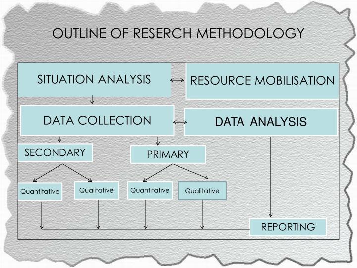 OUTLINE OF RESERCH METHODOLOGY