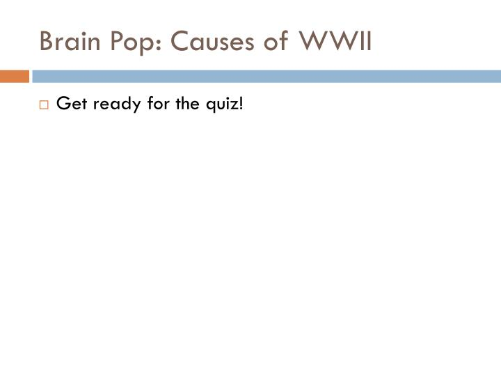 Brain Pop: Causes of WWII