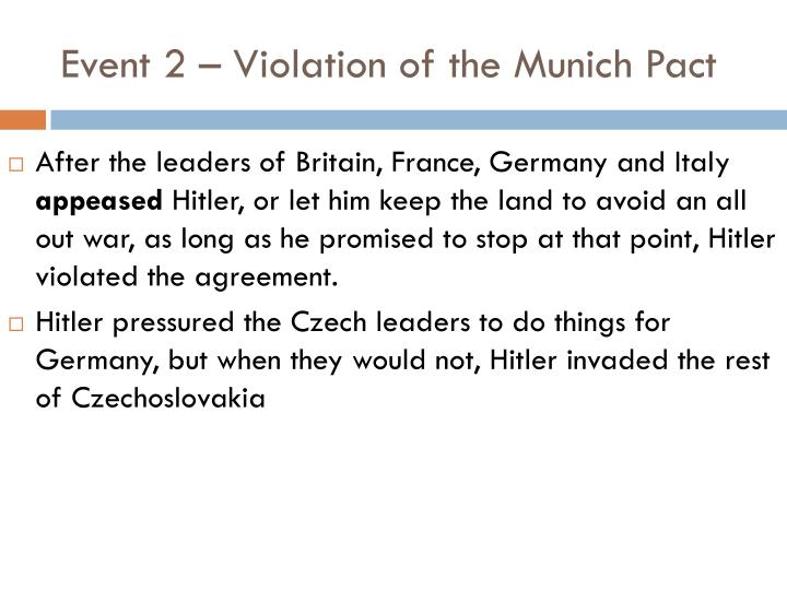 Event 2 – Violation of the Munich Pact