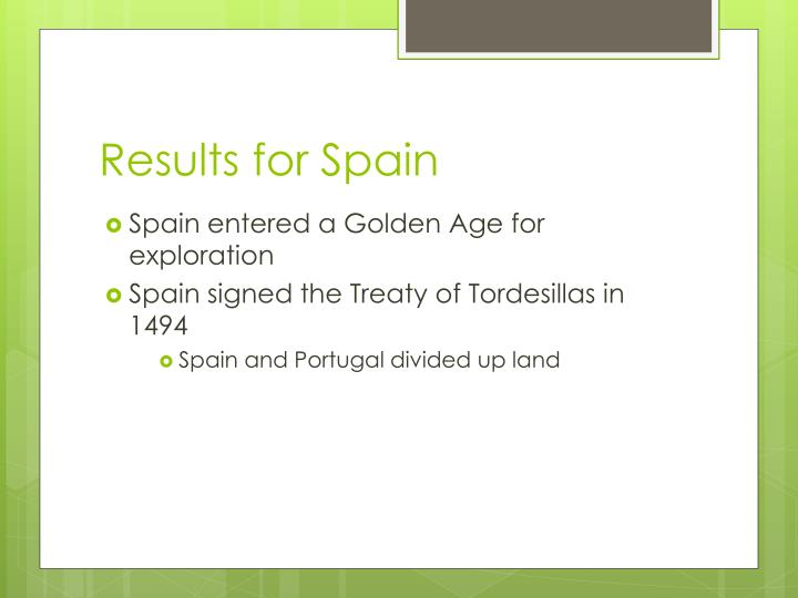 Results for Spain