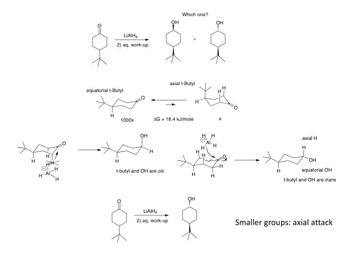 Smaller groups: axial attack
