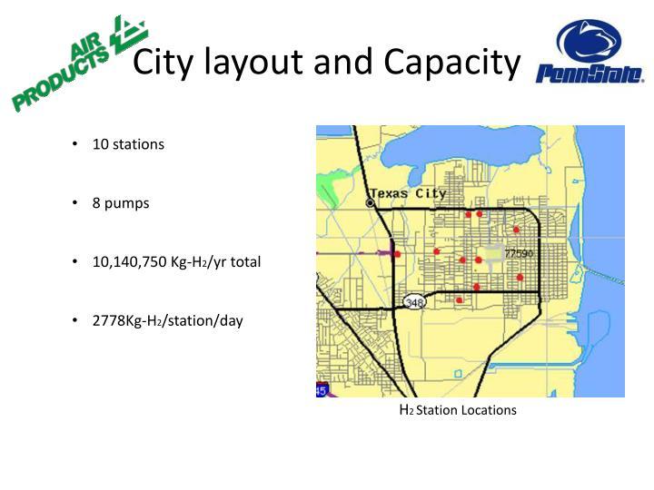 City layout and Capacity