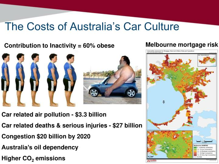 The Costs of Australia's Car Culture