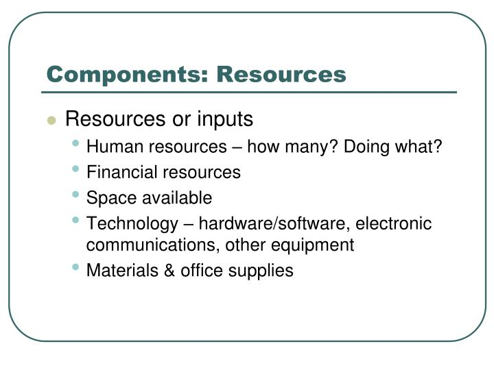 Components: Resources
