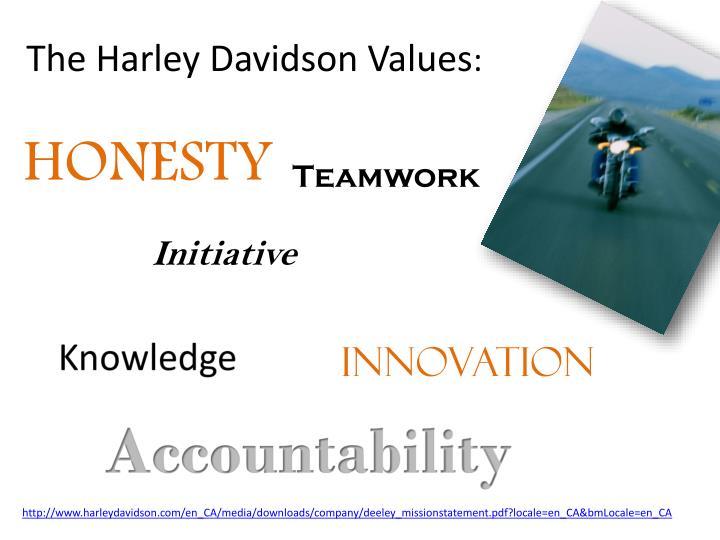 The Harley Davidson Values
