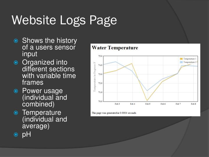 Website Logs Page