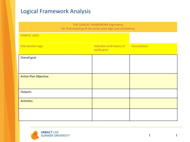 Logical Framework Analysis
