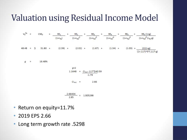Valuation using Residual Income Model