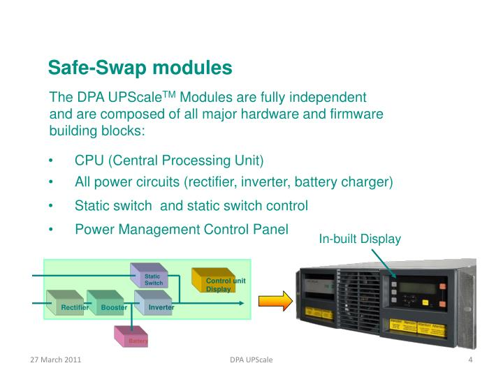 Safe-Swap modules
