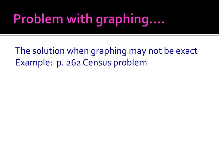 Problem with graphing….