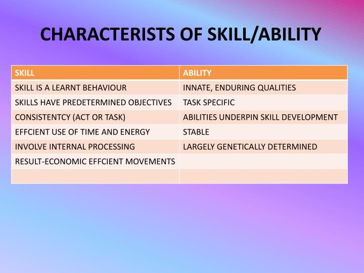 CHARACTERISTS OF SKILL/ABILITY