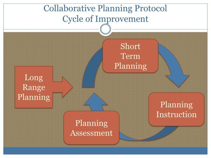 Collaborative Planning Protocol