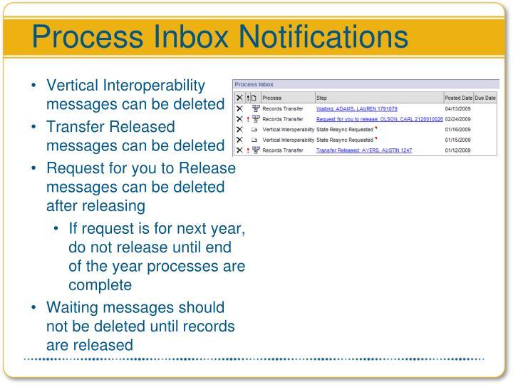 Process Inbox Notifications