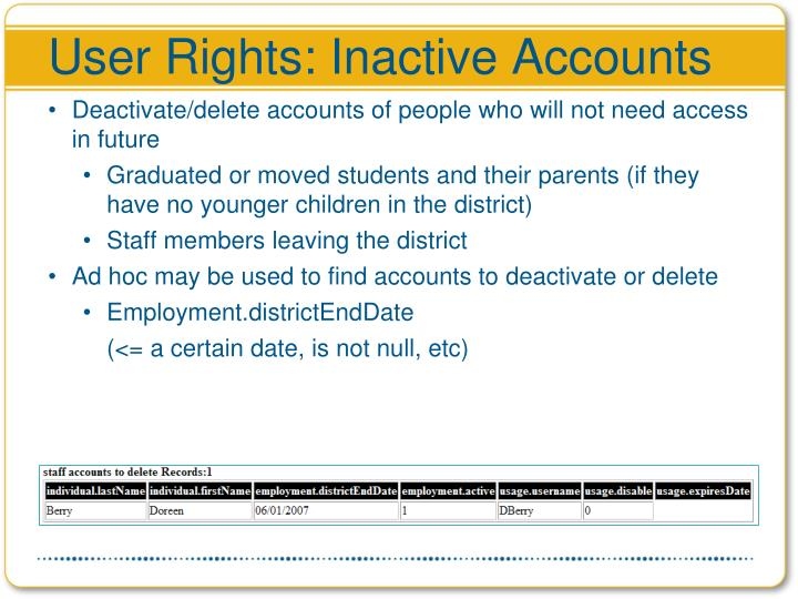 User Rights: Inactive Accounts
