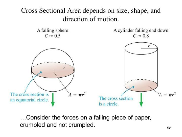 Cross Sectional Area depends on size, shape, and direction of motion.