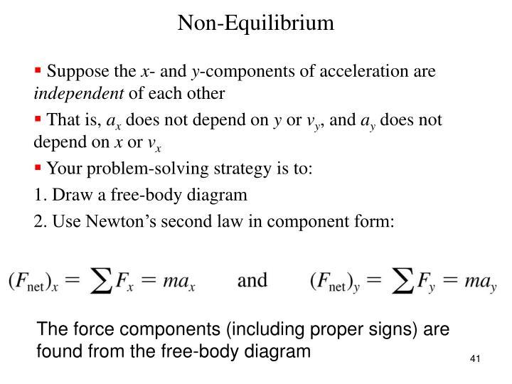 Non-Equilibrium
