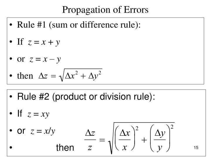 Propagation of Errors