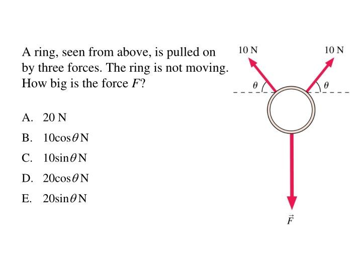 A ring, seen from above, is pulled on by three forces. The ring is not moving. How big is the force