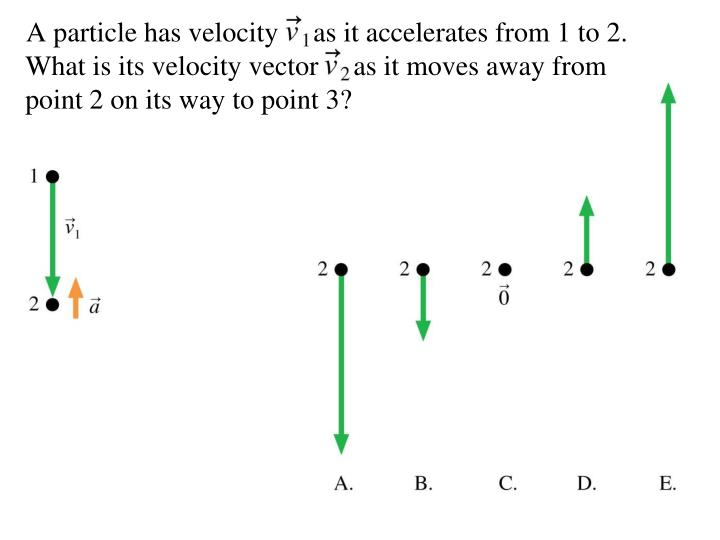A particle has velocity     as it accelerates from 1 to 2. What is its velocity vector     as it moves away from point 2 on its way to point 3?