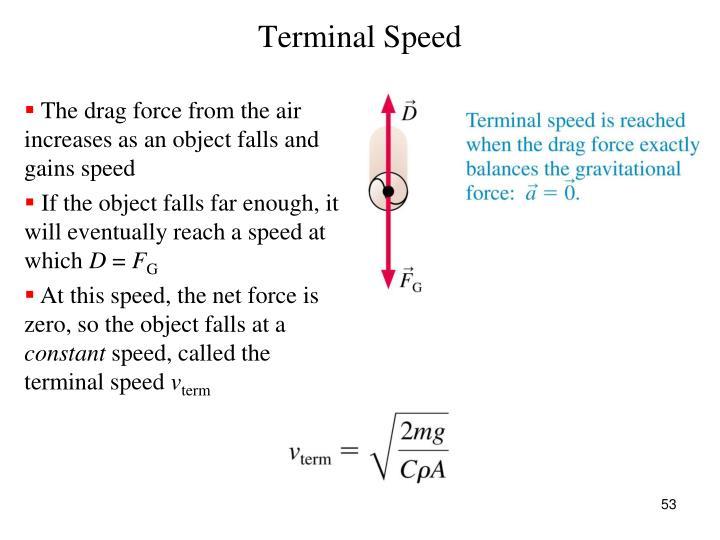 Terminal Speed