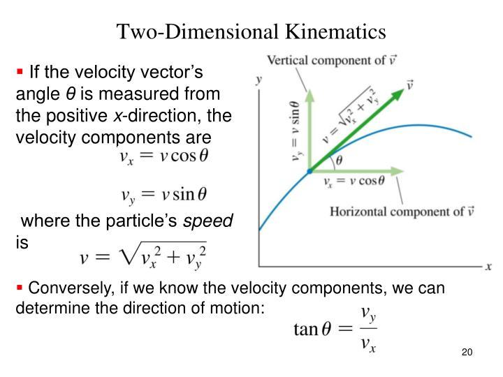 Two-Dimensional Kinematics
