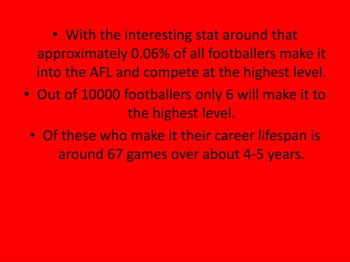 With the interesting stat around that approximately 0.06% of all footballers make it into the AFL and compete at the highest level.