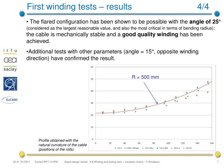 First winding tests – results                           4/4