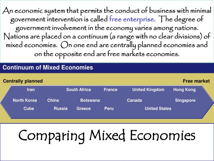 An economic system that permits the conduct of business with minimal government intervention is called